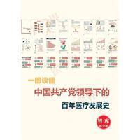 【一图读懂】1921-2021:中国共产党领导下的百年医疗发展史